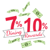 Dining Rewards coupons