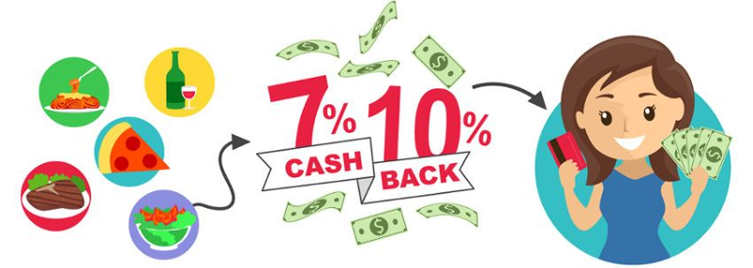 Rewards Cash Back by CouponSurfer